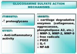 glucoamine