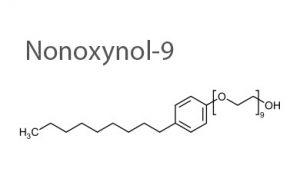 Nonoxynolspermicide
